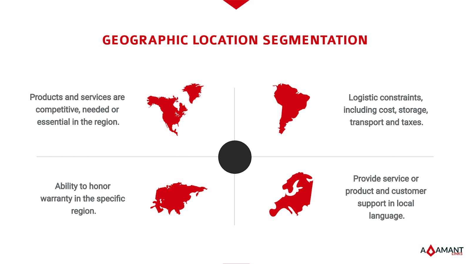 example of geographic segmentation