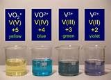 how to make vanadium dissolve oxide soluble acid alkaline nitric hydrochloric phosphoric sulfuric diabetes treatment alternative colors oxidation states reduce yellow purple blue green metal powder burn oxidize