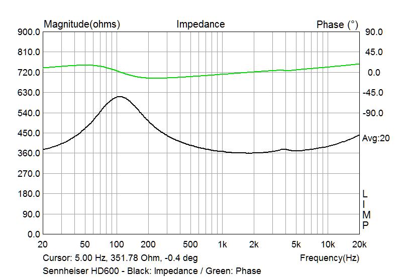 AMPLI O2R PARA SENN. HD600 Sennheiser%252520HD600%252520-%252520imp