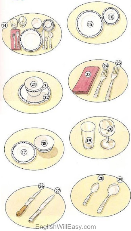 Picture Dictionary / Food / RESTAURANT