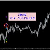 EUR/JPY M15 10月勝率95.83%リアルタイムで確認した直近シグナル10.31まで