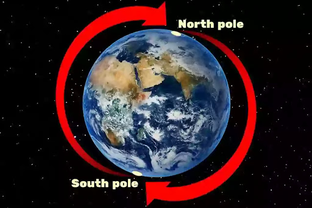Some Weird Facts About Earth