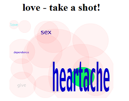 "Screen capture from ""Flash Poems"" by Komninos Zervos. Faded pink circles, mostly empty, form a large, disjointed Venn diagram against a white background. The 'love' circle is far from center and entirely disconnected. Text: ""love - take a shot! sex, dependence,heartache, love"""