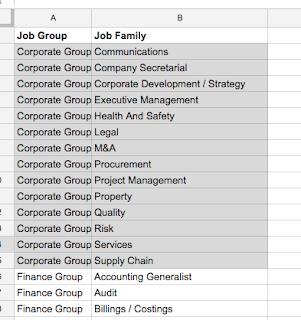 Google spreadsheet dynamic drop down list