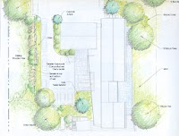 Plan for parking and gardens at house front.