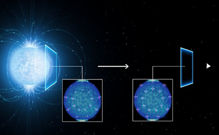 ilustração da polarização da radiação emitida por uma estrela de nêutrons