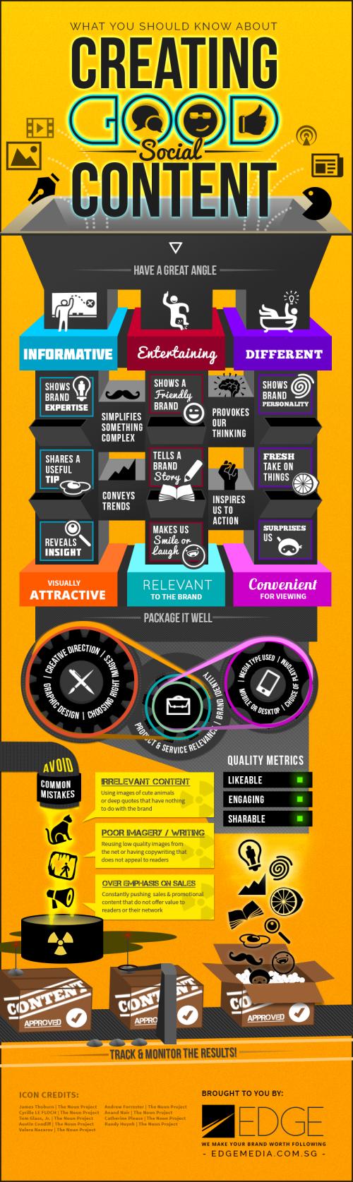 Las 6 cualidades que debes tomar en cuenta para crear buen contenido social