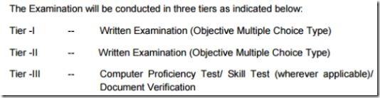 SSC CGL Exam Pattern,SSC CGL 2016 Exam Dates,SSC CGL 2016 Exam Pattern