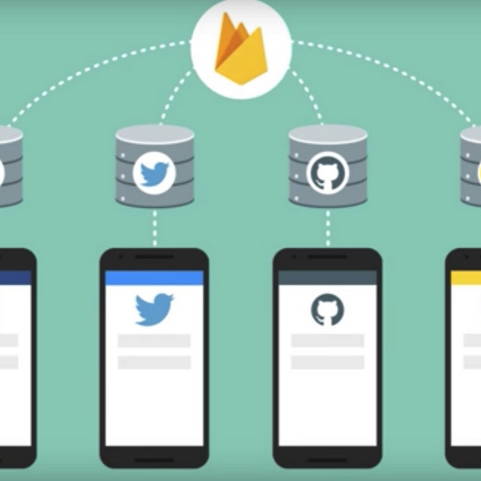 How to add firebase Authentication to your Android Studio