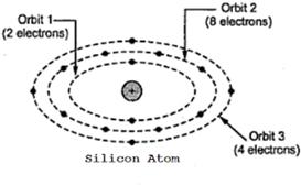silicon-atom