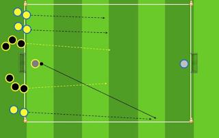 تمرين متكامل: سرعة وهجوم سريع وإنهاء فعال