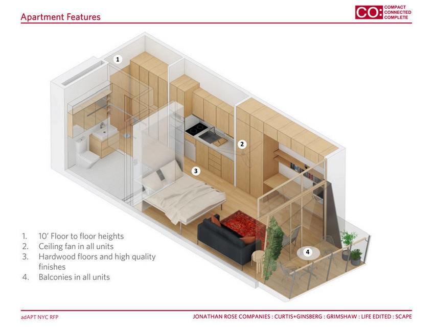 Homes Hub: Small Apartment Floor Plans
