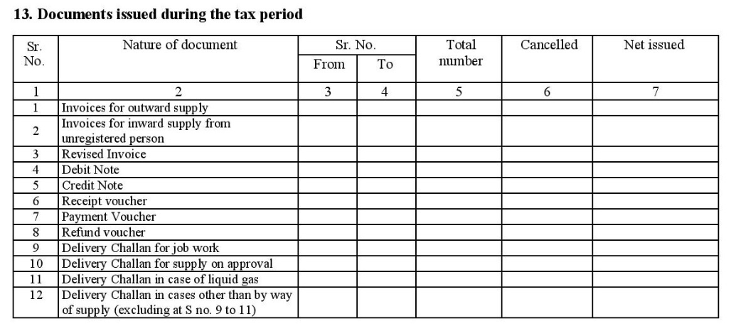 form gstr-1 table 13