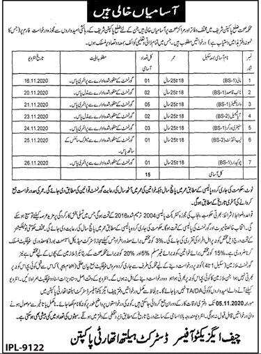 District Health Authority DHA Jobs October 2020