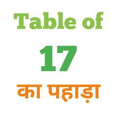 17 Ka Pahada ( 17 का पहाड़ा ) 17 ka pahada in hindi