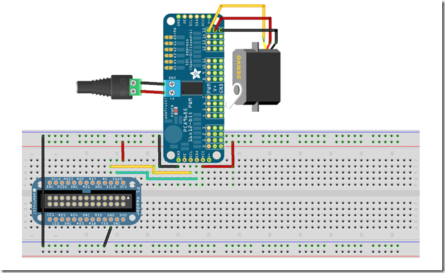 Mitul Suthar  Control Multiple Servos Using Raspberry Pi 2
