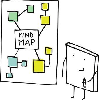 [mindmapping%5B4%5D]