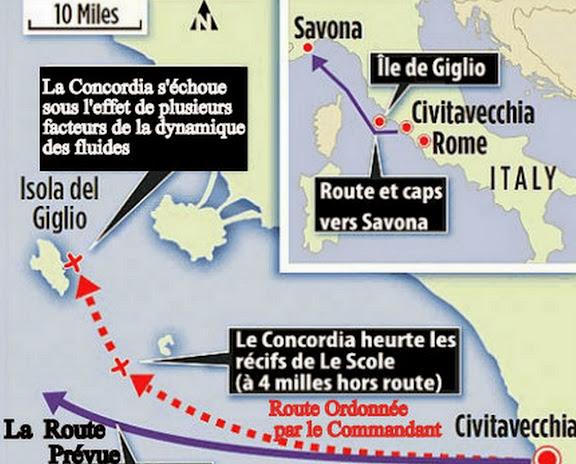 Concordia,  le dernier voyage Desktop