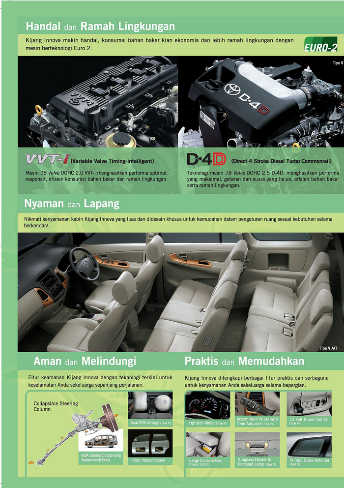 Brosur Mobil Toyota New Kijang Innova Baru  ASTRA TOYOTA