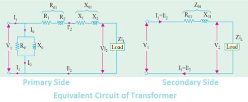 equivalent-circuit-of-transformer