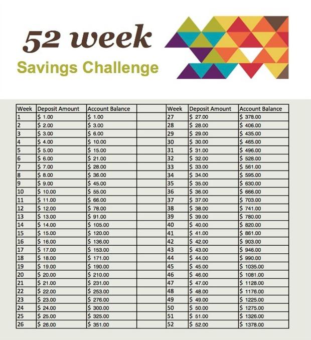 NEPA-MOM-5-Week-Savings-Challenge