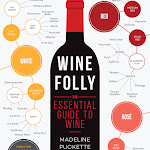 "Madeline Puckette, Justin Hammack ""Wine Folly. The Essential Guide to Wine"", Avery, New York 2015.jpg"