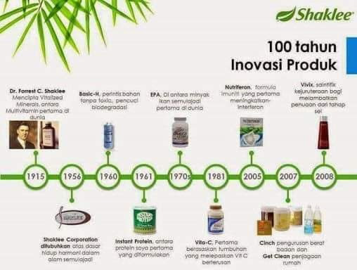 Image result for instant protein shaklee