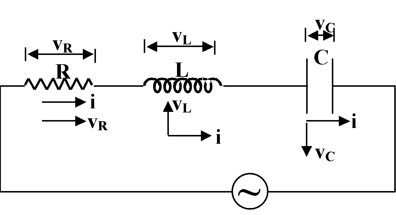 Alternating Current Of Electromagnetic Induction In Physics Class 12 Ac Circuit Inductance And Capacitance Lcr Series The Voltage Drop Across Resistance R Be Vr Phase With L Vl Leading By 90o