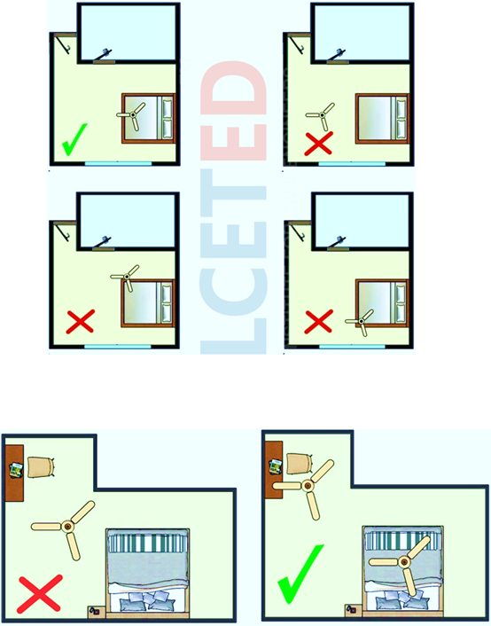 Where To Place A Ceiling Fan