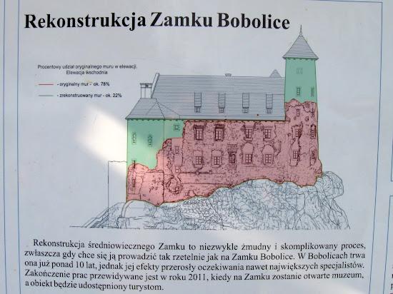 wizualizacja odbudowy zamku Bobolice