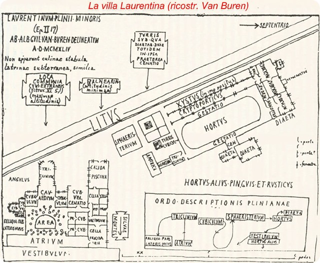 villa_di_plinio-map