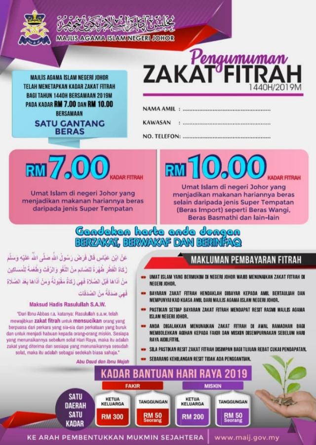 Kadar Zakat Fitrah 2019 bagi negeri Johor