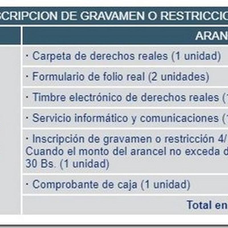 """Bolivia: Requisitos y costos para realizar """"Inscripción de Gravamen o Restricción"""" en Derechos Reales"""