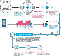 [how+bitcoin+works%5B2%5D]