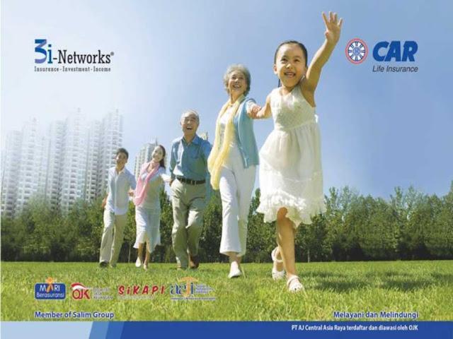 Penjelasan Unit Link CARLink Pro Mixed CAR 3i-Networks