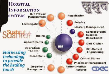 Skema sistem informasi kesehatan dan Rumah Sakit