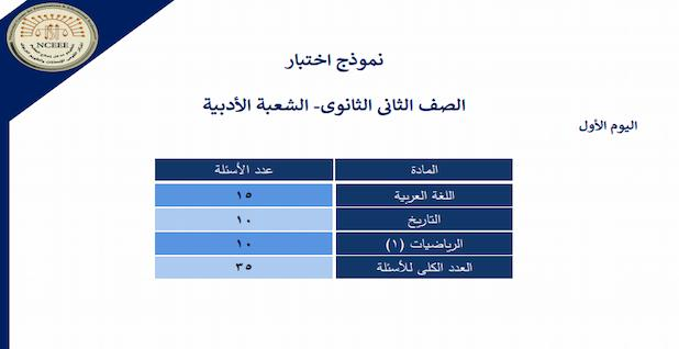 نماذج امتحانات الوزارة الاسترشادية للصف الثانى الثانوى 2021 الشعبة الادبية
