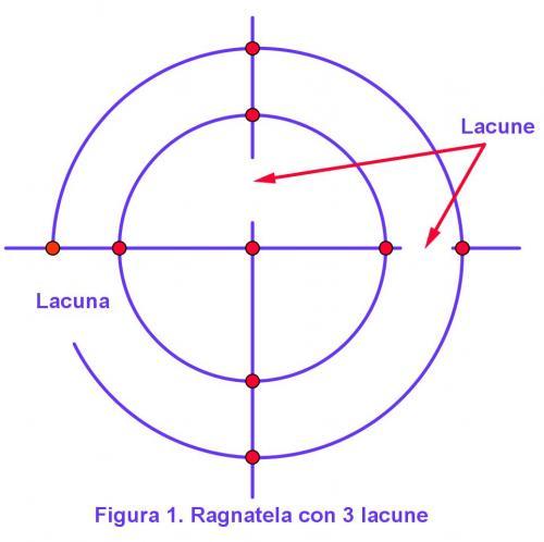 ragn_3_lacune