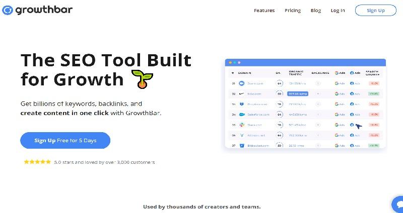 10 Best Keyword research tools-5.growthbar