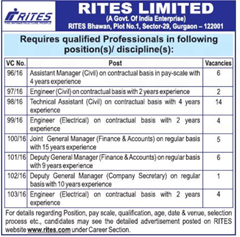 RITES Limited Advertisement 2016