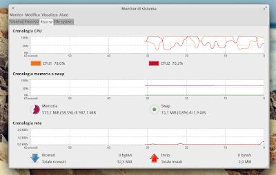 Monitor di sistema in elementary OS 0.2 Luna