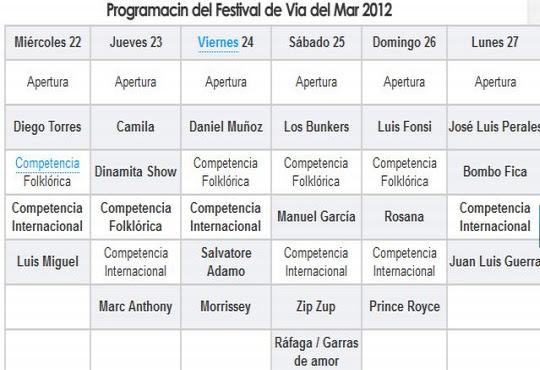 Lista artistas presentaran Viña  del mar 2012