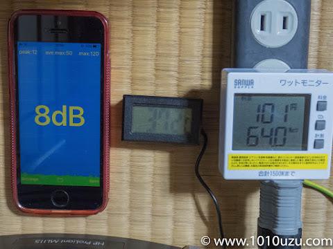 交換後アイドル時:騒音レベル8dBチップセット温度37.2℃ 消費電力64.0W