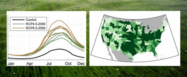 Effect of climate change on cyanobacteria concentrations in large reservoirs in the contiguous U.S. Cyanobacterial harmful algal blooms (CyanoHABs) have serious adverse effects on human and environmental health. Graphic: Chapra, et al., 2017 / Environmental Science & Technology