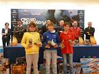 XVIII Trofeo RCMS de Vela Ligera