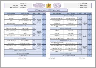توزيع سنوي لمرجع: منهل النشاط العلمي المستوى الثالث 2021/2022
