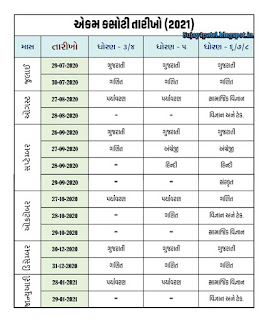 All UNIT TEST DATE AND SUBJECTS INFORMATION