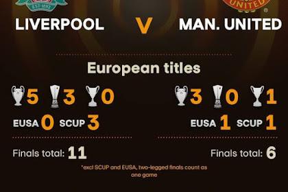 10+ Liverpool vs Manchester United