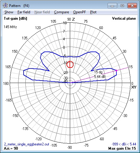 144 MHz single Eggbeater Antenna at 1λ