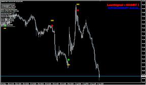 2011-08-01_2234  USD-JPY M15